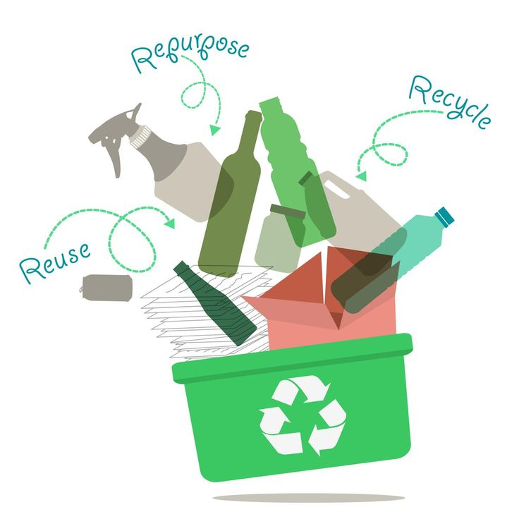 What does Recycling Mean