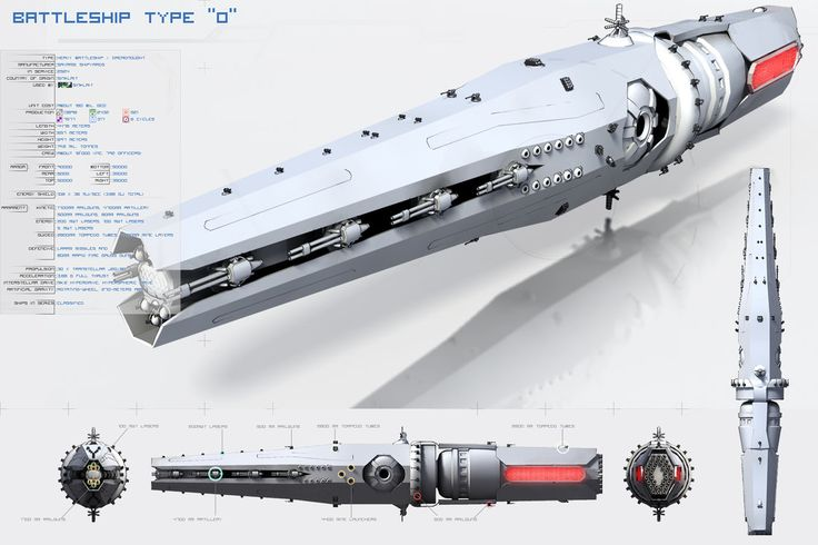 Type : Heavy battleship / dreadnought Manufacturer : Savrasi shipyards In service : 2524 Country of origin : Sinklait Used by : Sinklait Production Unit cost : About 180 bil. geo Construction mater...