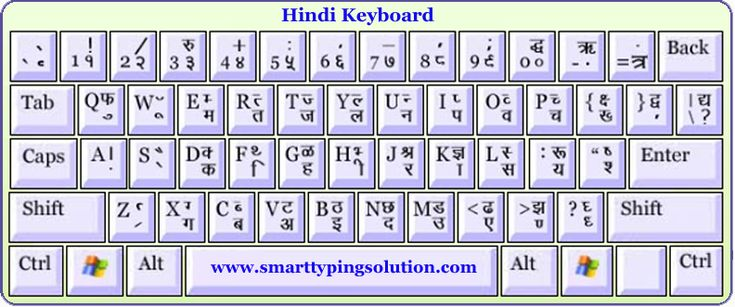 image result for hindi typing font keyboard image