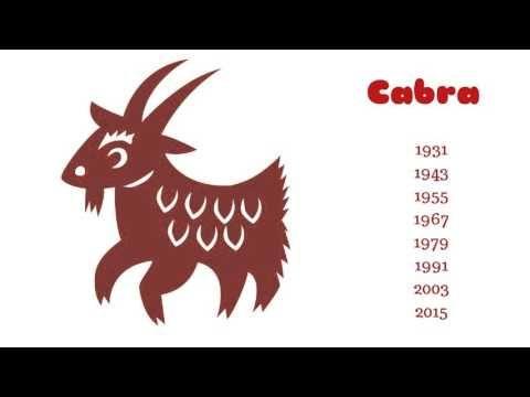Horoscopo chino 2016 - TODAS las predicciones del horóscopo chino de 2016