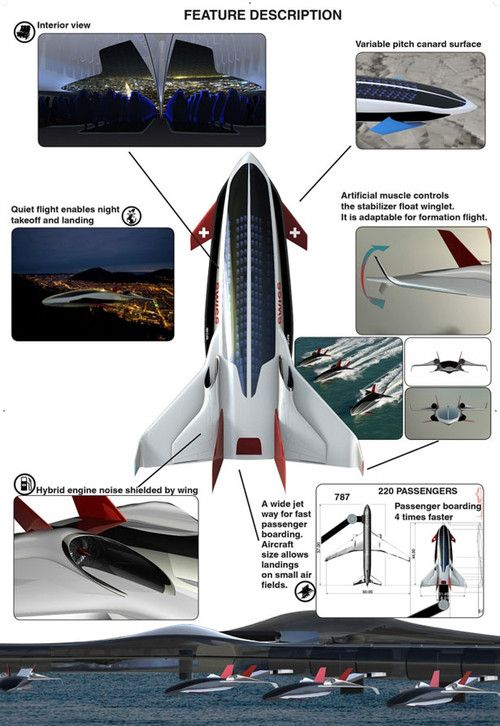 commercial aircraft, shabtai hirshberg, commercial aviation, economy cars, futuristic aircraft