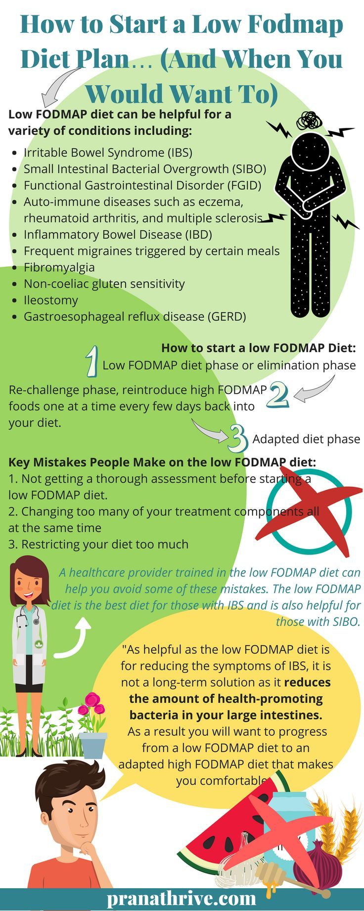 tummy pain when on low fodmap diet
