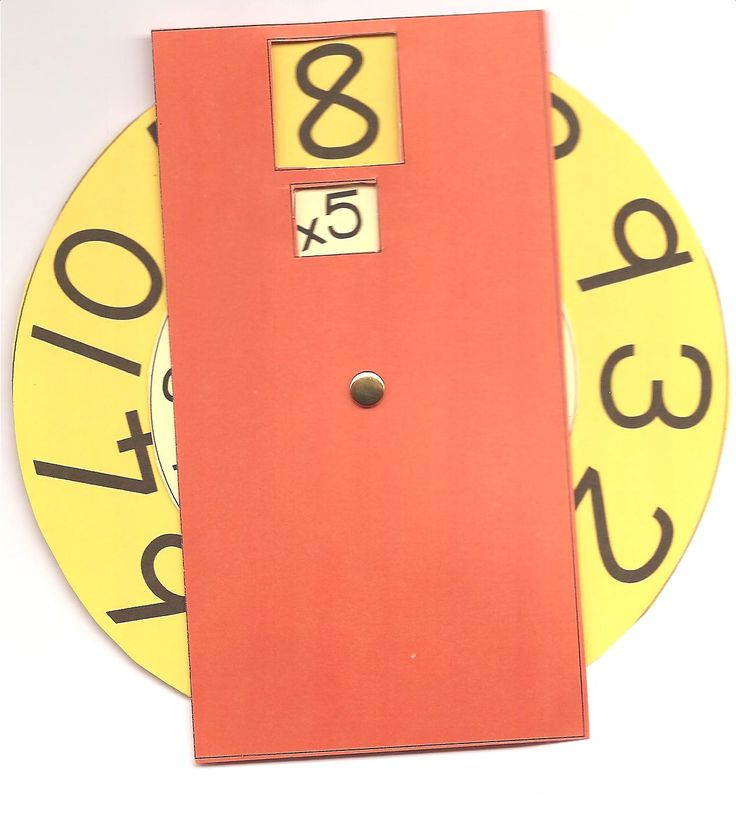 Multiplication Wheels and other stuff...