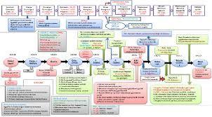 inkılap tarihi kronolojisi - Google'da Ara