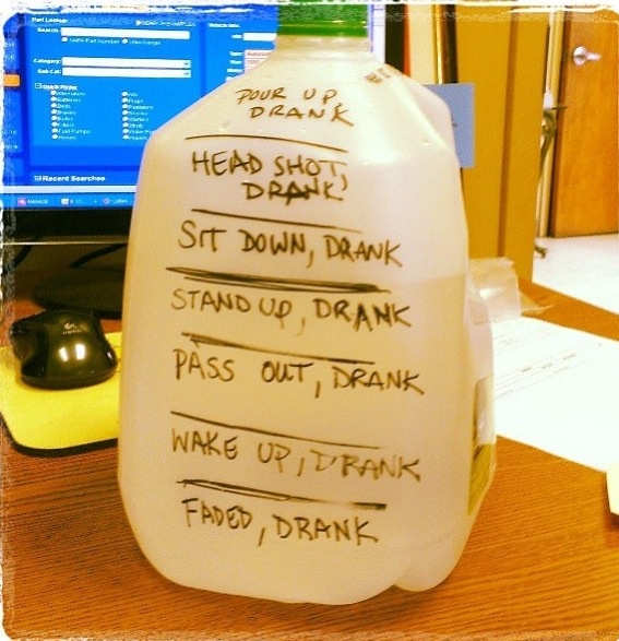 Benefits of drinking a gallon of water a day