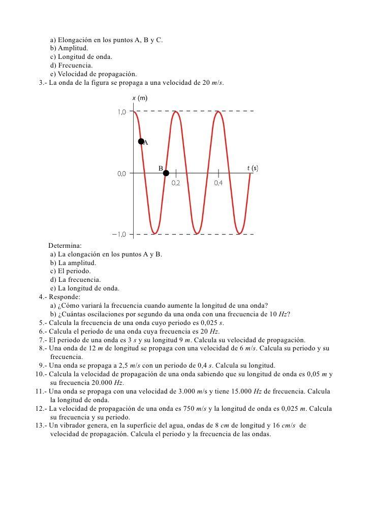 a) Elongación en los puntos A, B y C.     b) Amplitud.     c) Longitud de onda.     d) Frecuencia.     e) Velocidad de pro...
