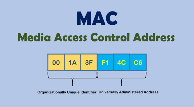 MAC spoofing is a method used to change the factory-assigned Media Access Control (MAC) address of a network interface on a networked device. The MAC address that is hard coded on a network interface controller (NIC) cannot be changed. However, many drivers enable the MAC address to be...