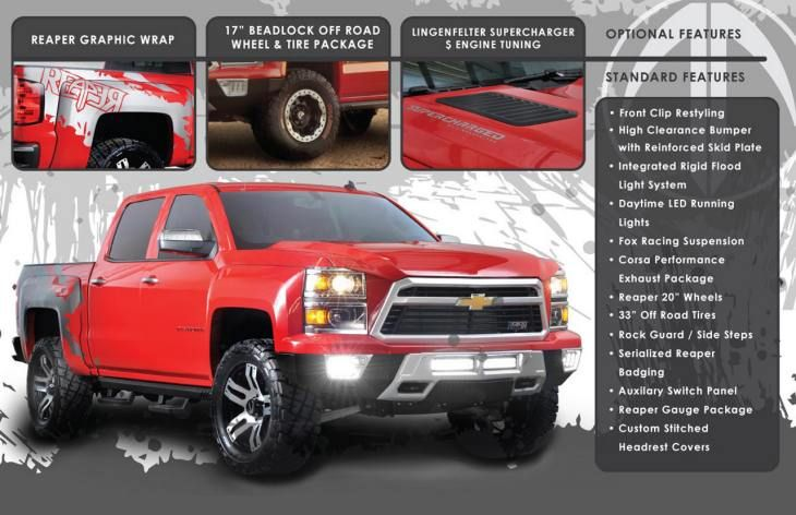 How does the Chevy Reaper compare to the Ford Raptor?