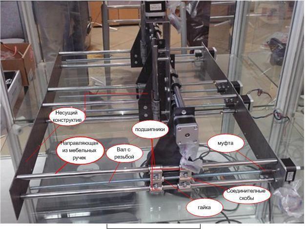 Создание станка с ЧПУ из доступных деталей с минимум слесарной работы / Блог компании Хакспейс клуб «minirobot» / Хабрахабр