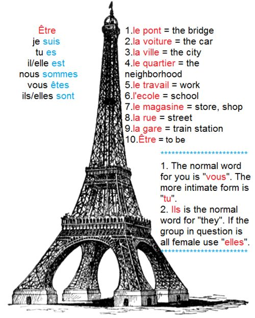 French Tutor From Paris - Home | Facebook