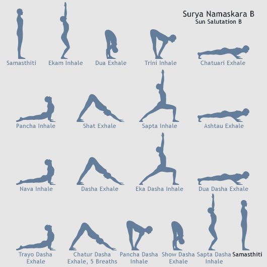 surya namaskara B. in rocket 2nd sequence 3 times fast paced.
