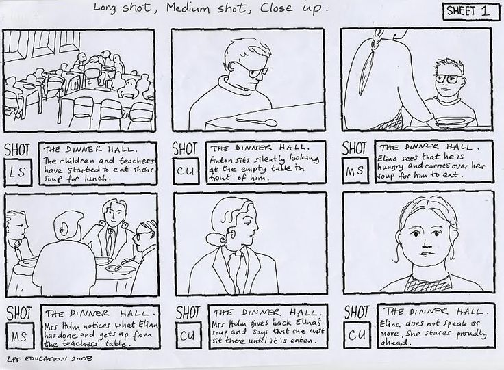 Famous Storyboard  Google Zoeken  Video    Storyboard