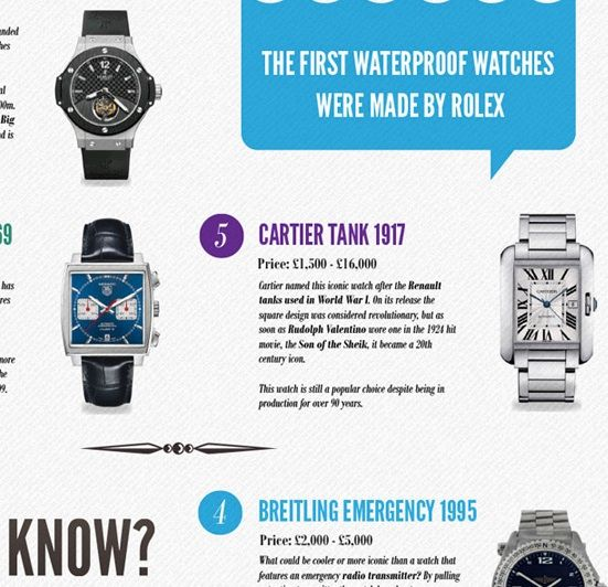 Jewellery for men is a contentious subject. Whether you love it or loathe it, you can't deny that every man should own a great timepiece. A classic and well-made watch is like a miniature feet of mechanical engineering, and what could be cooler or more manly than that? The watch you wear says a lot about your personality and with…