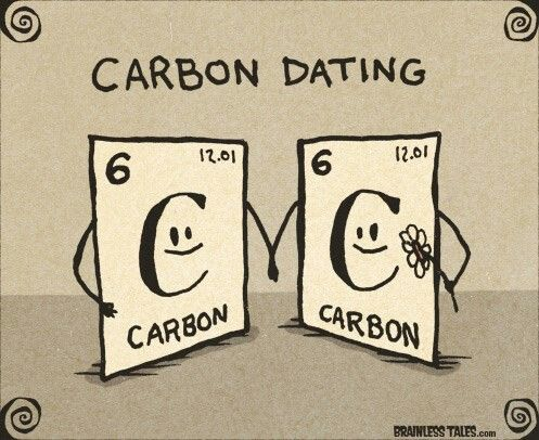 The physics behind carbon dating