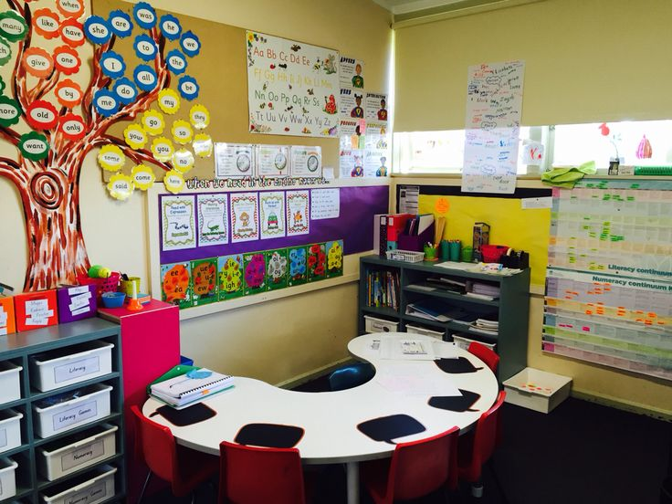 Reading Classroom Design ~ Engine room for guided reading l learning centres