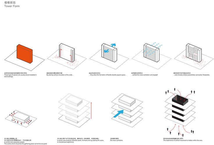 plp architecture u2019s  u2019nexus u2019 is an alternative skyscraper