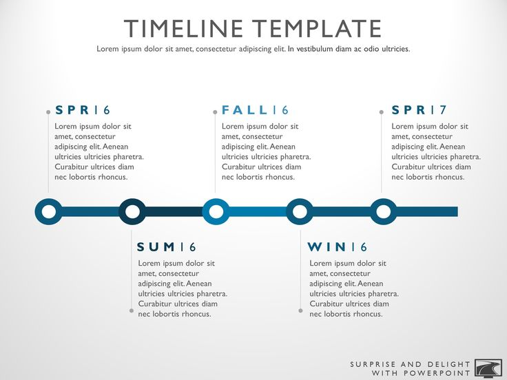 30 best Project Timelines images on Pinterest Info graphics - it project plan template