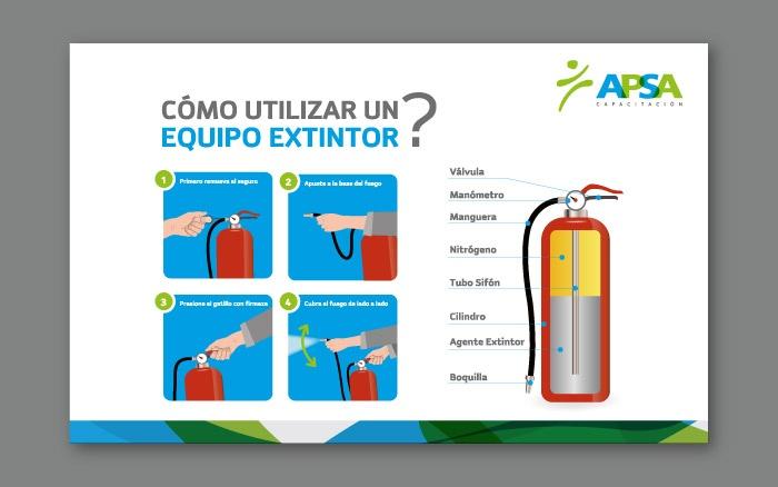 Infografía para empresa APSA Capacitaciones