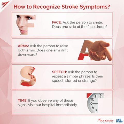 Today, on World Stroke Day, let's learn how to identify the most common symptoms of a stroke. FAST is an easy way to recognize the warning signs of stroke.   If you see the following symptoms remember to act FAST.