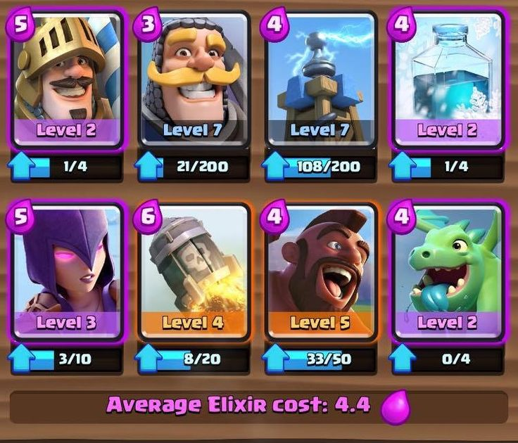Best Deck to Reach Royal Arena 7 in Clash Royale - www.mobilga.com