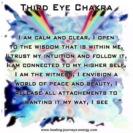 Third Eye Chakra - Our ability to focus on and see the big picture. Location: Forehead between the eyes. (Also called the Brow Chakra) Emotional issues: Intuition, imagination, wisdom, ability to think and make decisions.