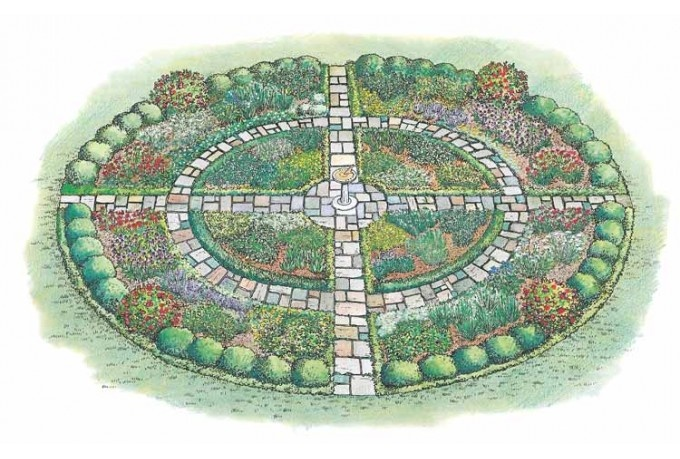 Circular Island Herb Garden with a sundial or birdbath at