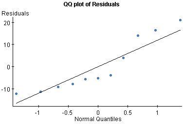 how to find population standard deviation statcrunch