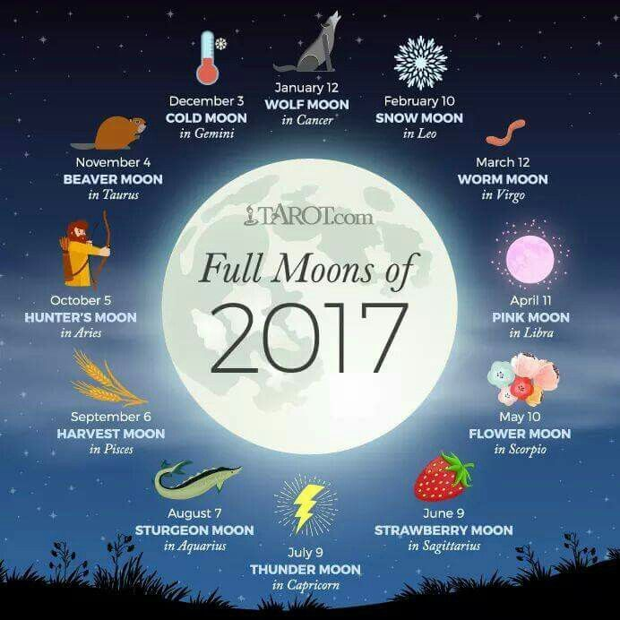 2017 Full Moons - Pinned by The Mystic's Emporium on Etsy