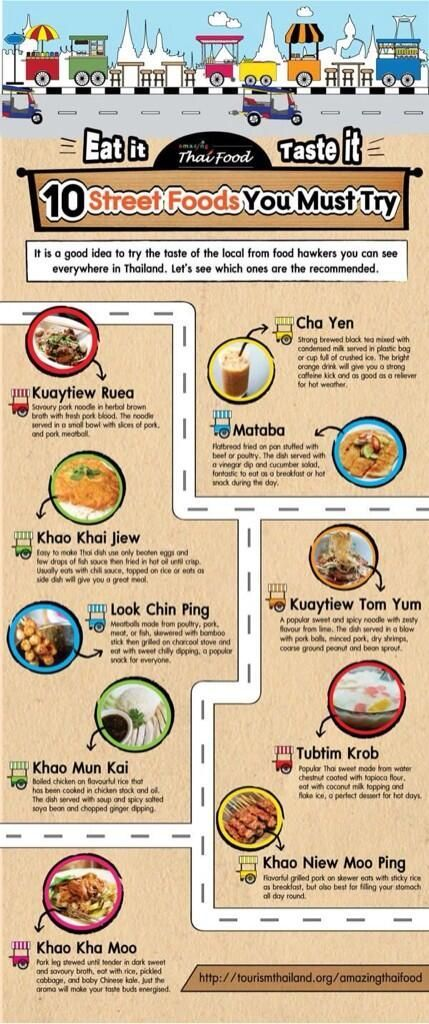 10 street foods in Thailand we must try