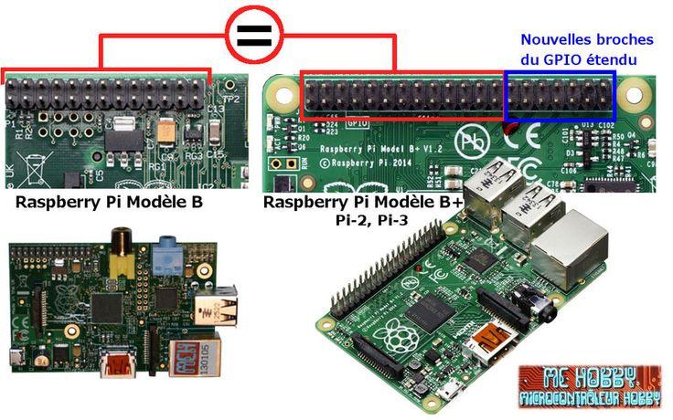 GPIO-Compatibility-00v3.jpg