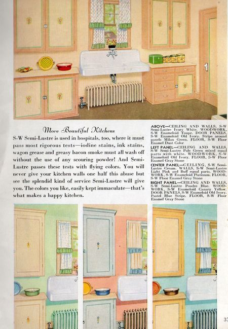 Fun 1930s kitchen colors   #holidaycooking