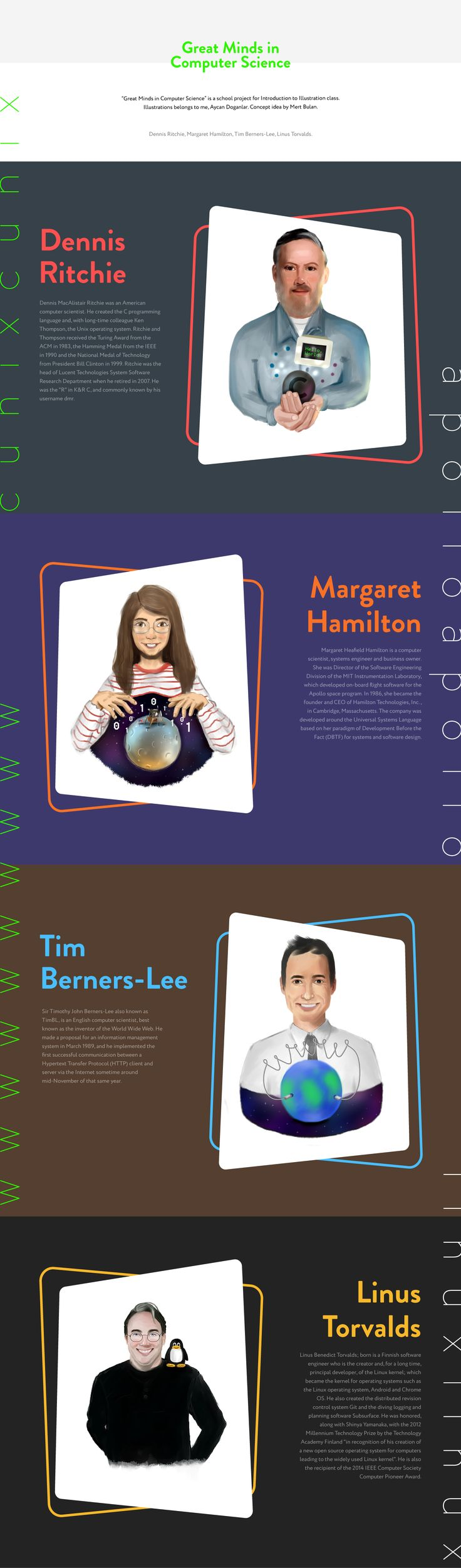 Dennis Ritchie, Margaret Hamilton, Tim Berners-Lee, Linus Torvalds