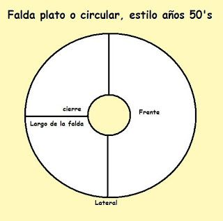 <h1>Como hacer una Falda/pollera tipo plato o circular, estilo años 50's</h1> : VCTRY's BLOG