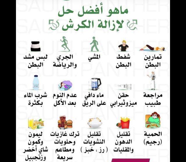 Pin By Saif Al Farsi On رياضه Health Facts Fitness Health And Fitness Expo Fitness Healthy Lifestyle