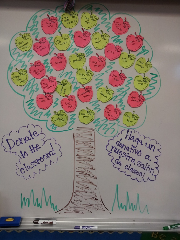 "The ""Giving Tree."" Parent Information Night I drew this tree and on the apples wrote supplies we need for our classroom. If parents wanted to donate one of the items on the tree they would simply remove the apple from the tree and at their convenience would donate that item to the classroom. :) Supplies included, copy paper, lined paper, dry erase markers, post-its, pencils, etc."