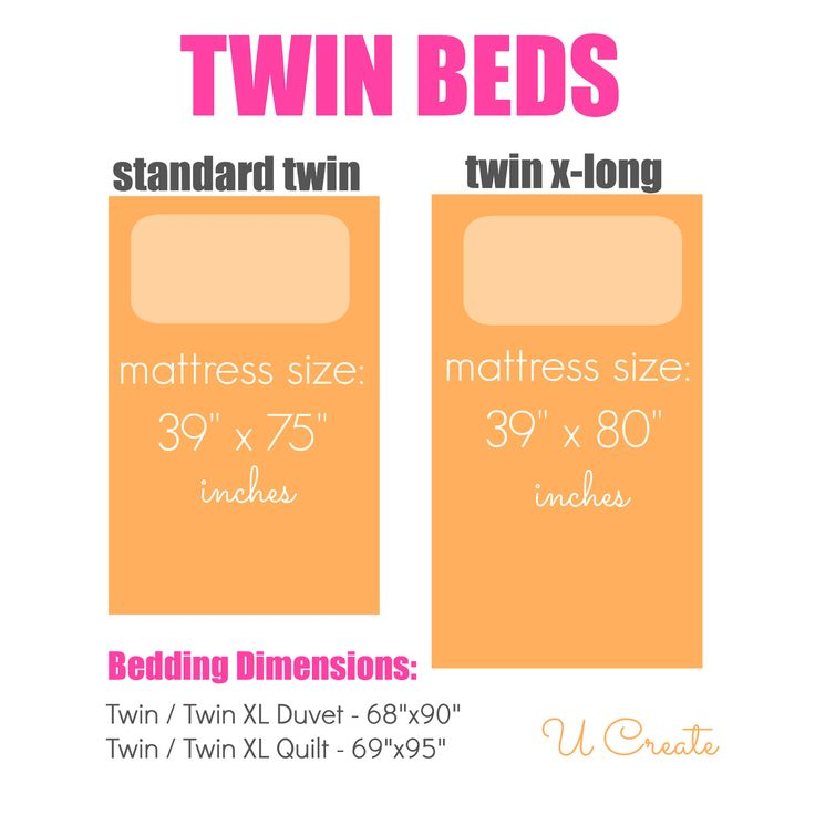 Best 25+ Bed dimensions ideas on Pinterest | Bed sizes, Bed size ... : dimensions for a twin size quilt - Adamdwight.com
