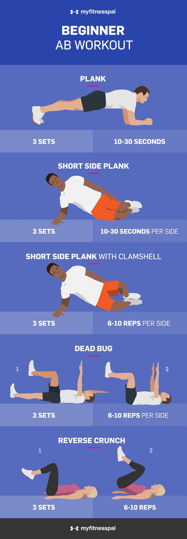 3 Ab Workouts That Don't Require Equipment