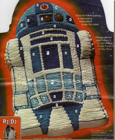 How to frost a R2D2 Wilton cake