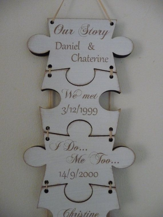 Personalised Family Name Sign Important Dates Sign Our by Crafu