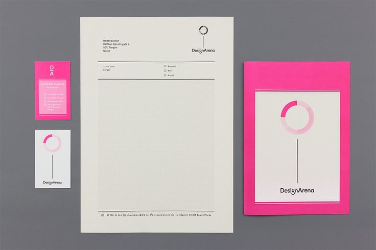 DesignArena Visuell identitet - Haltenbanken
