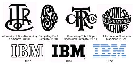 IBM Logo - Design and History of   IBM Logo
