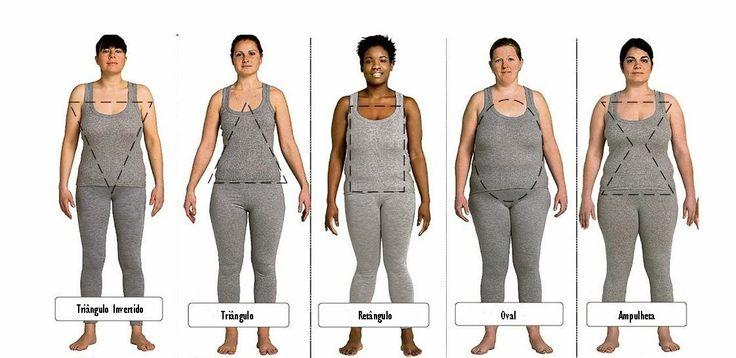 O modelo ideal para cada tipo de corpo : Noiva Importada
