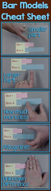 All Things Upper Elementary: Math in Focus: Bar Models with Manipulatives