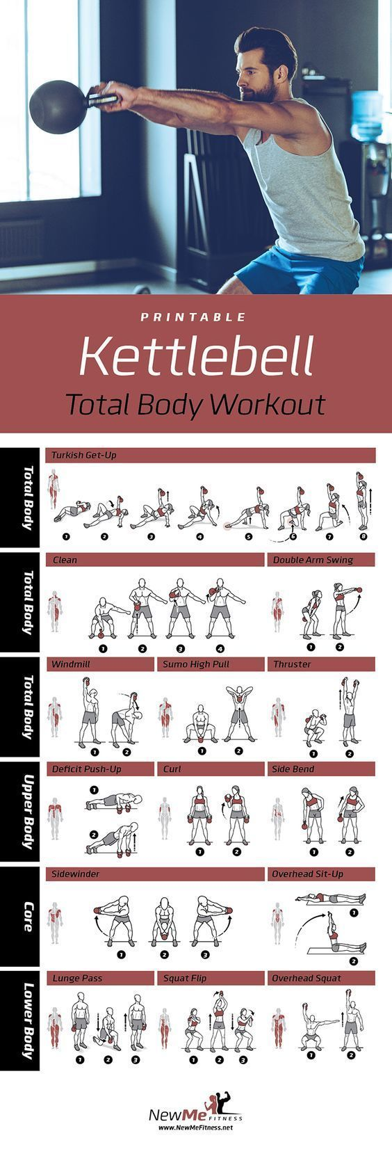 Kettlebell Workouts are the best. HIIT. Makes you stronger, fitter and burns cal…