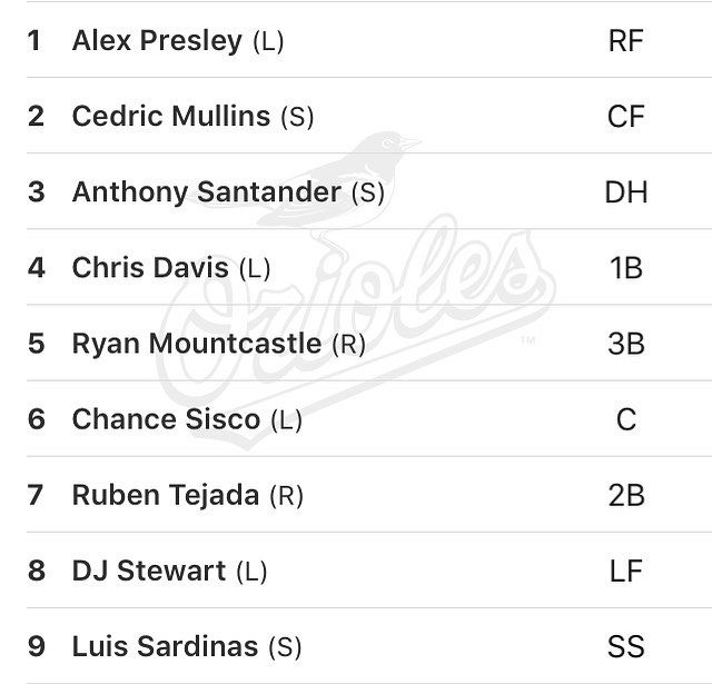 Todays Spring Training AFTERNOON GAME line-up... (Today is a split squad game so the other half of the Orioles will be playing the Twins at home at 6:05 on MASN) . . . . #orioles #oriolesmagic #baltimoreorioles #gameday #birdland #baseball #lineup