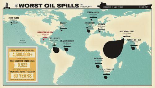 """Infografica """"the worst oil spills in history"""" (mappa delle peggiori  fuoriuscite di petrolio della storia) su @marraiafura"""