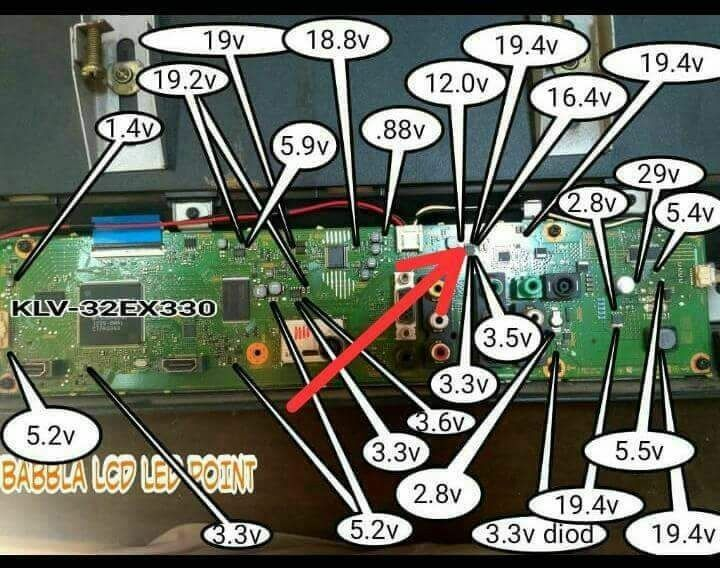 Schema Elettrico Tv Samsung : Pin by ccmb cavin on circuits in 2019 sony led sony led tv