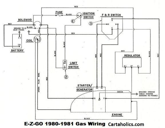 1999 ez go golf cart wiring diagram diagram golf carts, golf, cart 99 Ezgo TXT Wiring-Diagram