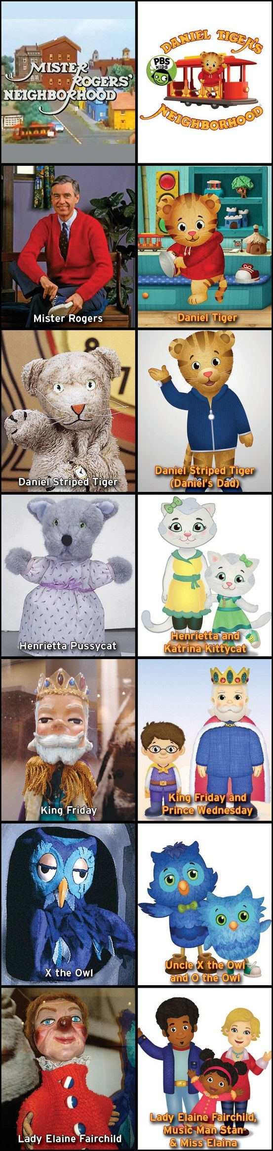 "We love Mister Rogers and are so proud that ""Daniel Tiger's Neighborhood"" carries on his legacy. The series features many of the same characters in animated form, spreading Fred Rogers' lessons about creativity, imagination, and individuality to a new generation."