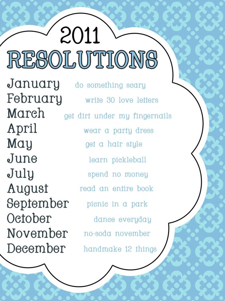 Resolutions...monthly!